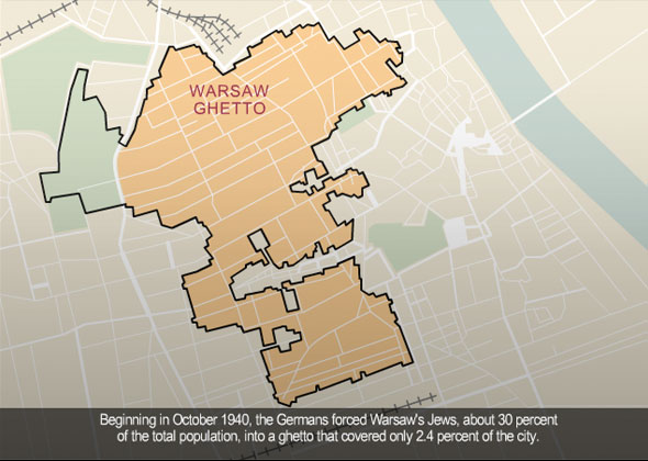 The Warsaw Ghetto - Where is warsaw