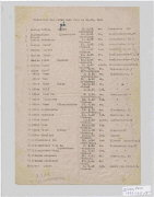 Listing of Jews for deportation to Riga, Latvia