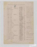 Listing of Jews for deportation to Riga, Latvia