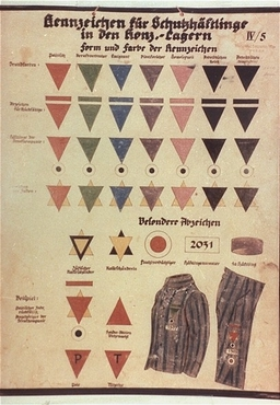 A chart of prisoner markings used in German concentration camps. Dachau, Germany, ca. 1938-1942.
