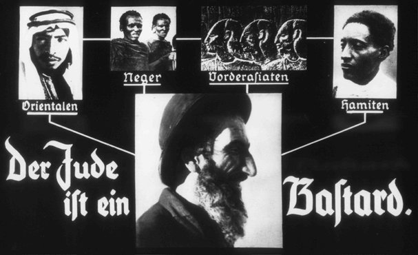 "Propaganda illustration from a Nazi film strip. The caption states, in German: ""The Jew is a bastard."" The illustration links Jews with others the Nazis deemed inferior—eastern peoples, blacks, Mongols, and east Africans."