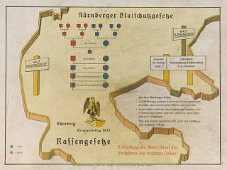 "Eugenics poster entitled ""The Nuremberg Law for..."