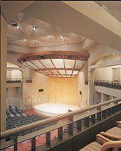 The Meyerhoff Theater in the United States Holocaust Memorial Museum.