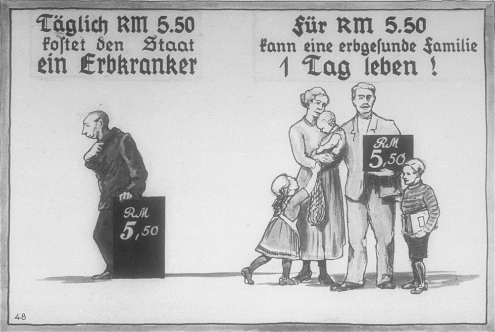 Nazi propaganda against the disabled.