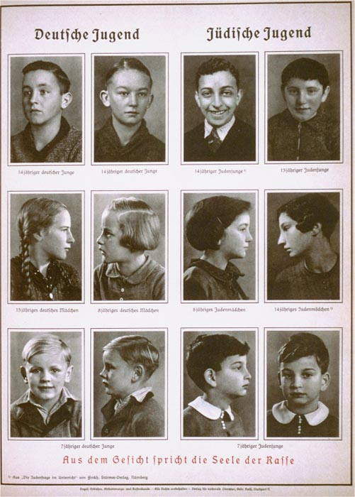"An illustration comparing ""German Youth"" with ""Jewish Youth.""  It is subtitled, ""From the face speaks the soul of the race,"" from Alfred Vogel's text <i>Inheritance and Racial Hygiene.</i> Germany, 1938."