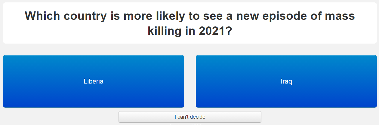 Which countries are most likely to experience a new mass killing in 2021?