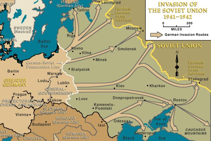 The Invasion of the Soviet Union, 1941-1942