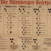 Chart Explaining Nuremberg Race Laws