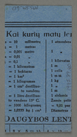 1995.89.60 back Welfare center receipt from the Kovno ghetto  Click to enlarge