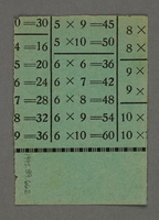 1995.89.662 back Work assignment slip from the Kovno ghetto  Click to enlarge