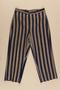 Concentration camp uniform pants worn by Polish Jewish inmate