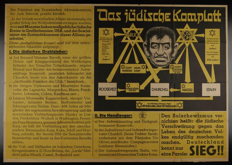 1997.124.1 front Das jüdische Komplott