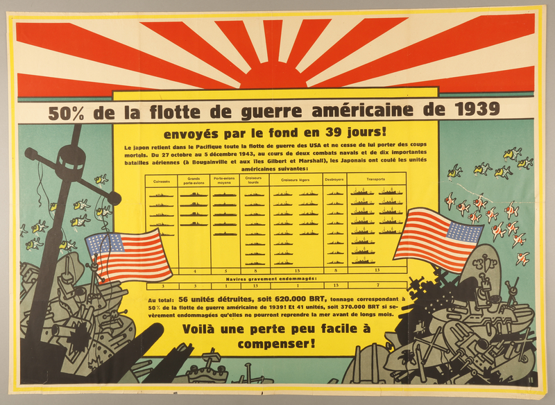 1998.136.5 front Propaganda poster reporting United States Navy fleet losses to Japan