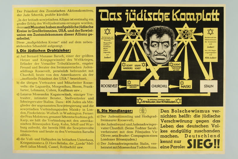 1990.333.54 front Nazi propaganda poster exposing the Jewish conspiracy links to the Allied Nations