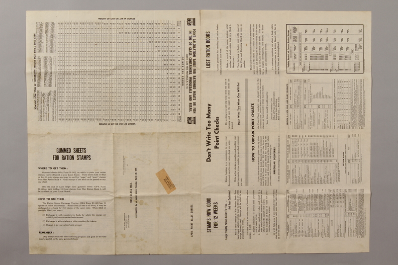 1988.42.59 front US ration point guide poster with tables for April 1944