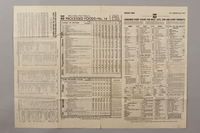 1988.42.59 back US ration point guide poster with tables for April 1944  Click to enlarge