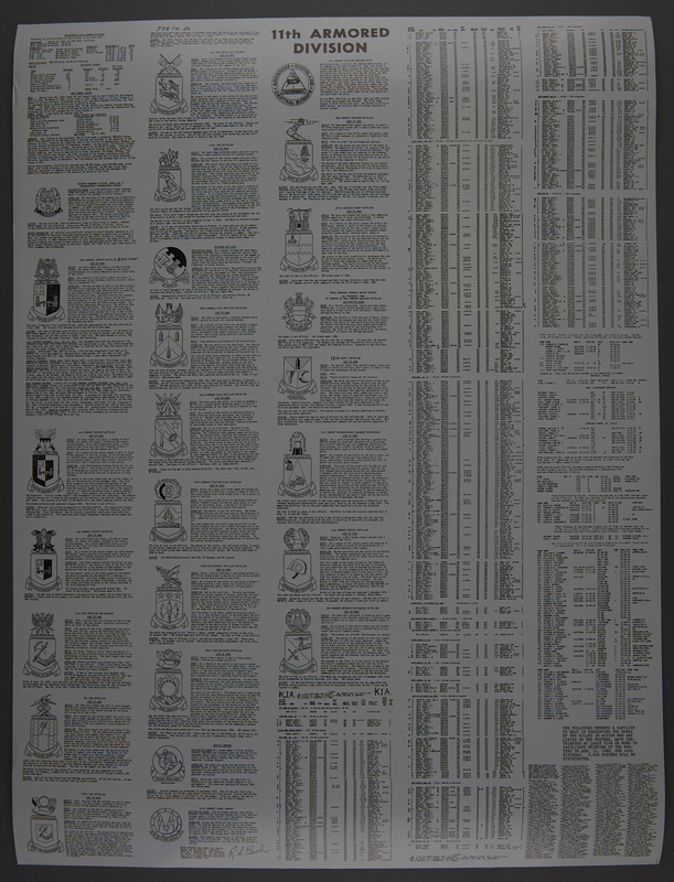 1989.324.3 back 2-sided commemorative poster, 11th Armored Division, US Army, owned by a unit veteran