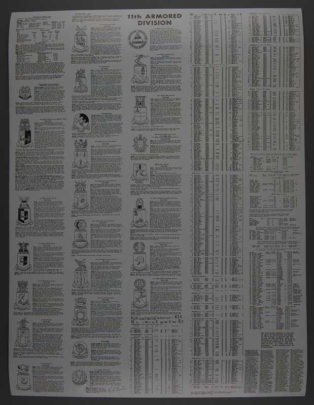 1989.324.4 back 2-sided commemorative poster, 11th Armored Division, US Army, owned by a unit veteran