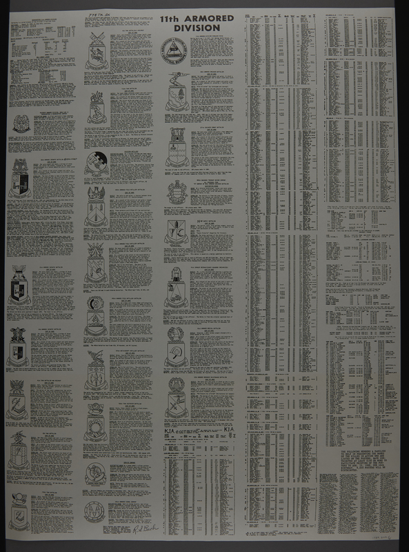 1989.324.6 back 2-sided poster of US Army 11th Armored Division campaigns designed by a unit veteran