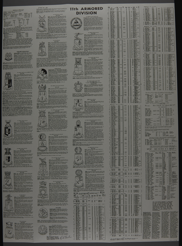 1989.324.8 back 2-sided commemorative poster, 11th Armored Division, US Army, owned by a unit veteran