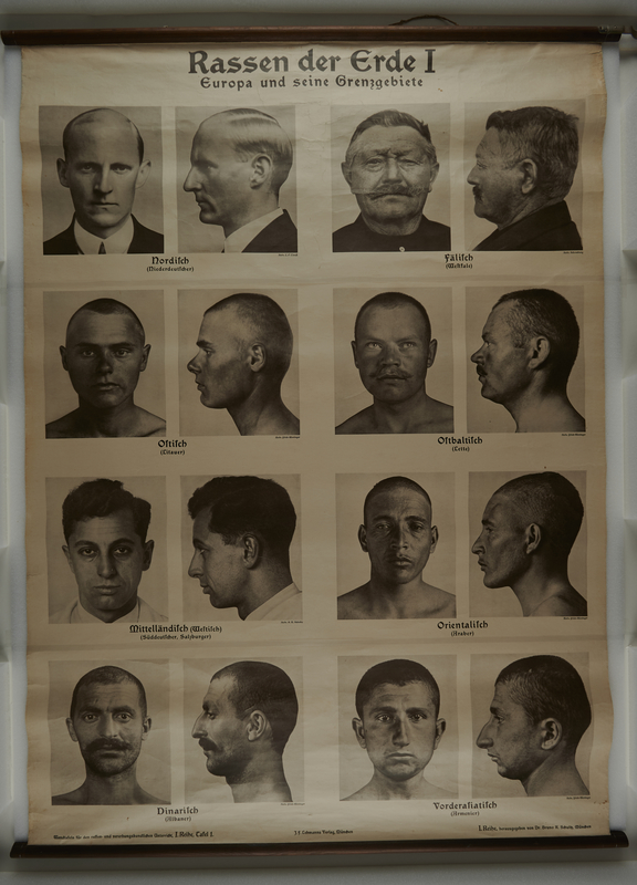 2005.350.4 front Large wall chart with 16 photos of inferior European races to teach racial hygiene