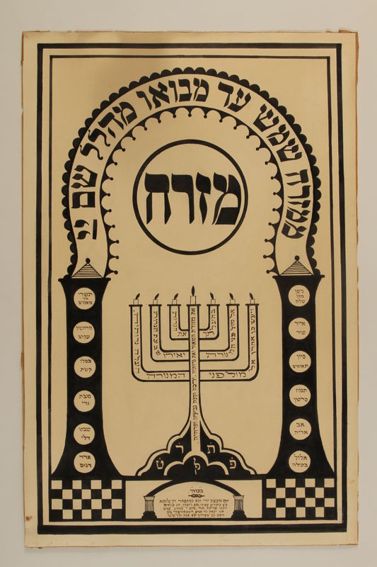 1992.8.36 front Mizrach, a sign designating the direction of Jerusalem, with a personal inscription created by a sofer