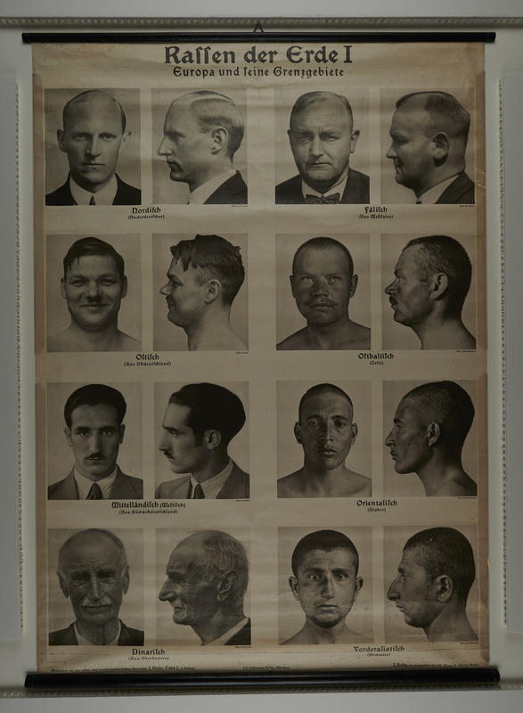 2014.325.1 front Photographic wall chart of inferior European races for teaching racial hygiene