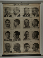 2014.325.1 front Photographic wall chart of inferior European races for teaching racial hygiene  Click to enlarge